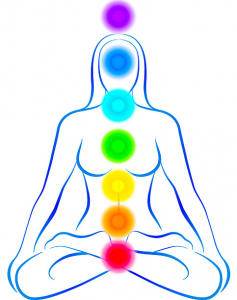 Line drawing of female body seated cross-legged, with 7 chakras identified using colours of the rainbow, to illustrate a post called Shema: A Breathing Meditation.